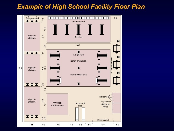 Example of High School Facility Floor Plan