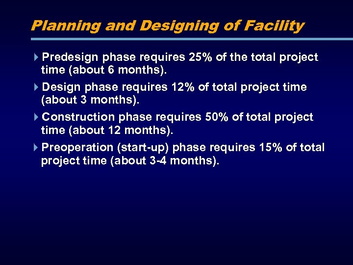 Planning and Designing of Facility Predesign phase requires 25% of the total project time