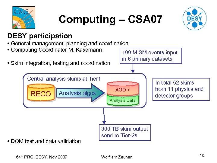 Computing – CSA 07 DESY participation • General management, planning and coordination • Computing