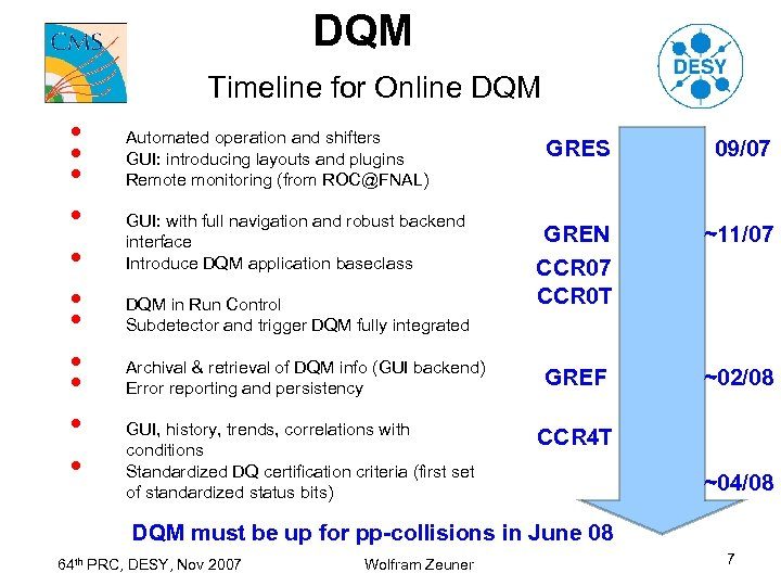 DQM Timeline for Online DQM • • • Automated operation and shifters GUI: introducing
