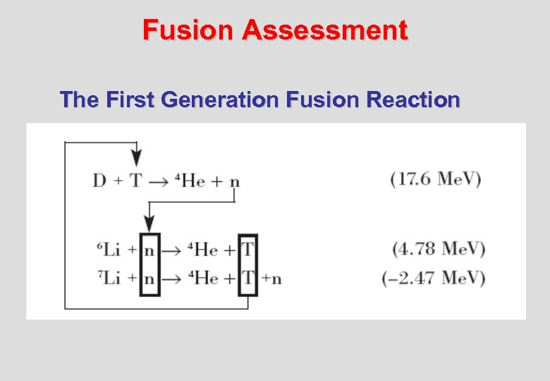 Fusion Assessment The First Generation Fusion Reaction