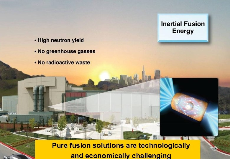 Pure fusion solutions are technologically and economically challenging
