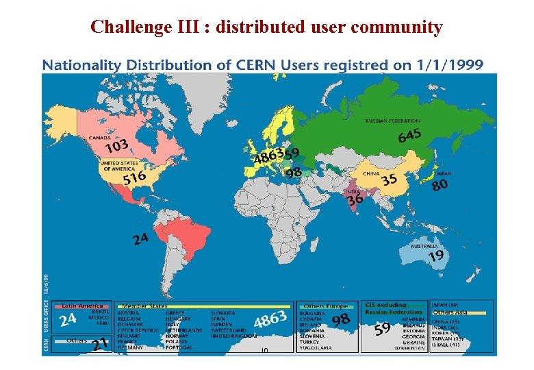Challenge III : distributed user community 10