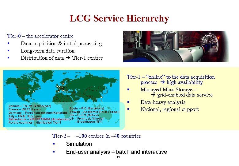 LCG Service Hierarchy Tier-0 – the accelerator centre § Data acquisition & initial processing