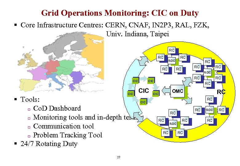 Grid Operations Monitoring: CIC on Duty § Core Infrastructure Centres: CERN, CNAF, IN 2