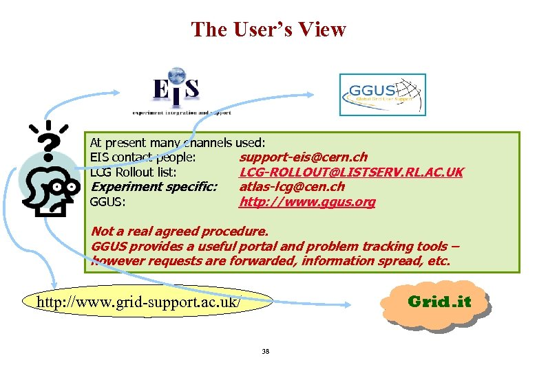 The User's View At present many channels used: EIS contact people: support-eis@cern. ch LCG