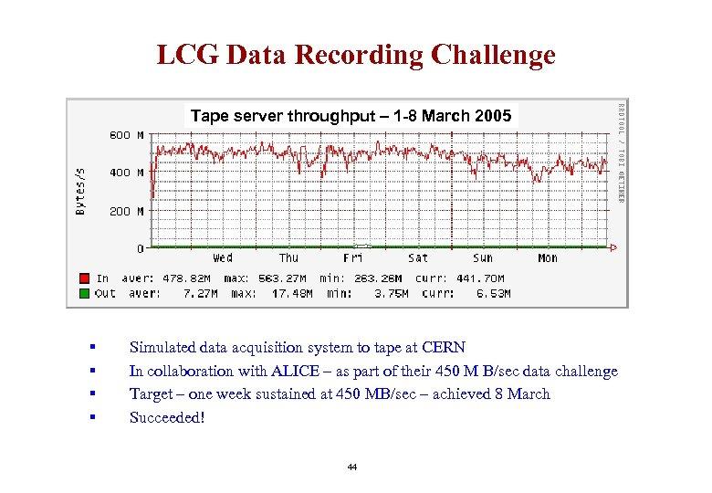 LCG Data Recording Challenge Tape server throughput – 1 -8 March 2005 § §