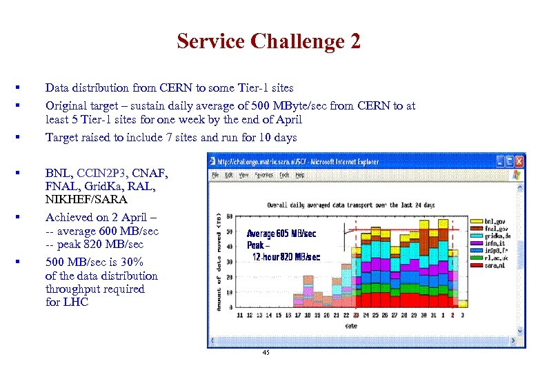 Service Challenge 2 § § § Data distribution from CERN to some Tier-1 sites