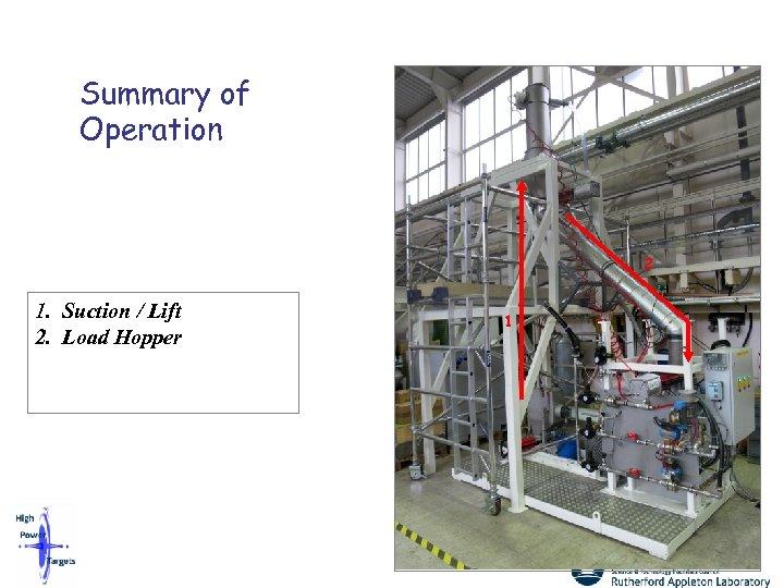 Summary of Operation 2 1. Suction / Lift 2. Load Hopper 1