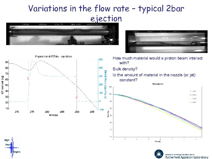Variations in the flow rate – typical 2 bar ejection How much material would