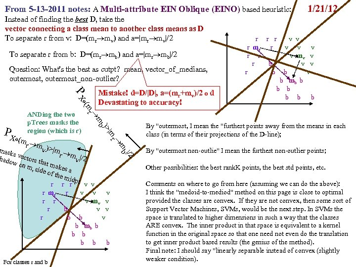 From 5 -13 -2011 notes: A Multi-attribute EIN Oblique (EINO) based heuristic: 1/21/12 Instead