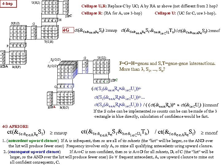 4 -hop U(H, I) 1 0 0 0 0 1 1 2 S(F, G)