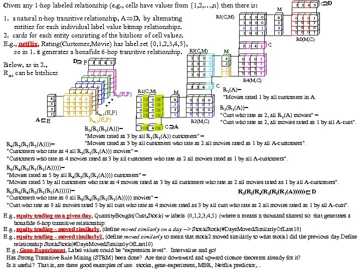 Given any 1 -hop labeled relationship (e. g. , cells have values from {1,