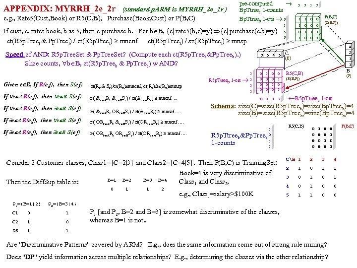 APPENDIX: MYRRH_2 e_2 r (standard p. ARM is MYRRH_2 e_1 r ) pre-computed Bp.