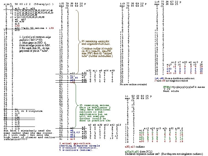 x=s 15 58 40 12 2 (58=avg(y 1) ) V Ct 0 3 s