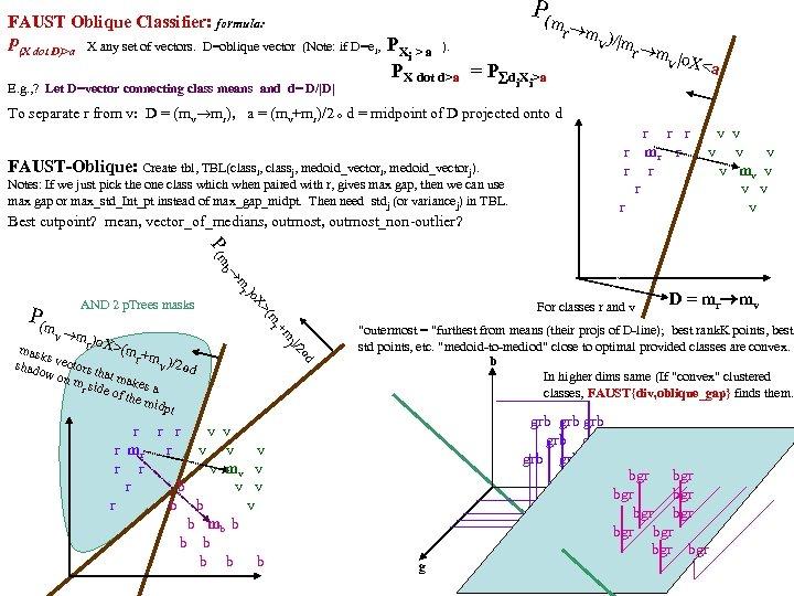 FAUST Oblique Classifier: formula: P(X dot D)>a X any set of vectors. D=oblique vector
