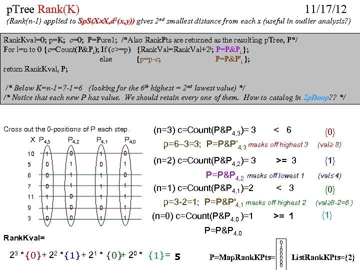 p. Tree Rank(K) 11/17/12 (Rank(n-1) applied to Sp. S(X X, d 2(x, y)) gives