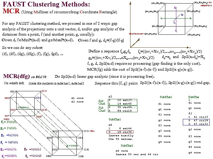 FAUST Clustering Methods: MCR (Using Midlines of circumscribing Coordinate Rectangle) z g 3 (Xv