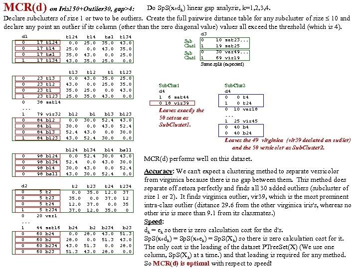 MCR(d) on Iris 150+Outlier 30, gap>4: Do Sp. S(xodk) linear gap analysis, k=1, 2,