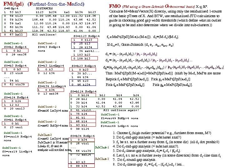 FM(fgd) (Furthest-from-the-Mediod) f=M Gp>4 1 53 b 13 0 58 t 123 0 59