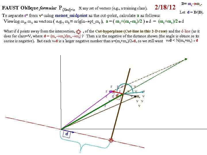 FAUST Oblique formula: P(Xod)<a X any set of vectors (e. g. , a training