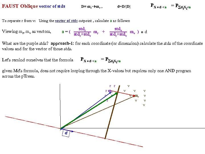 FAUST Oblique vector of stds D≡ mr mv , d=D/|D| PX o d <