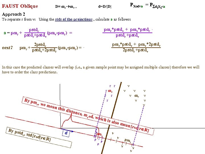 PXod<a = P d X <a i i FAUST Oblique D≡ mr mv