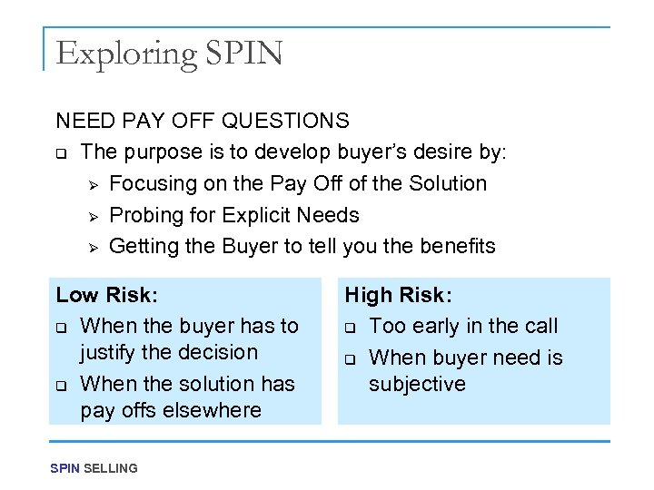Exploring SPIN NEED PAY OFF QUESTIONS q The purpose is to develop buyer's desire