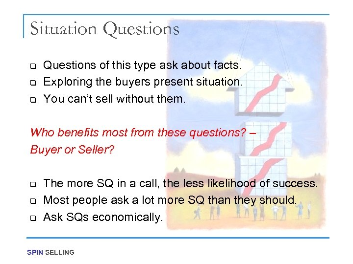 Situation Questions q q q Questions of this type ask about facts. Exploring the