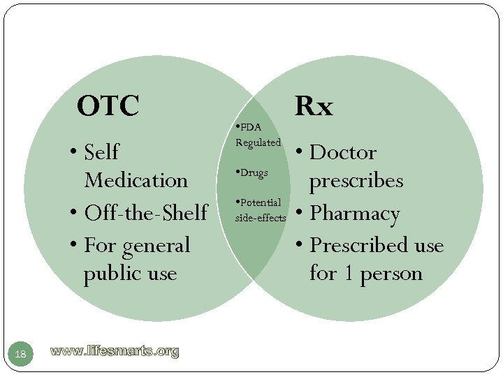 OTC • Self Medication • Off-the-Shelf • For general public use 18 www. lifesmarts.