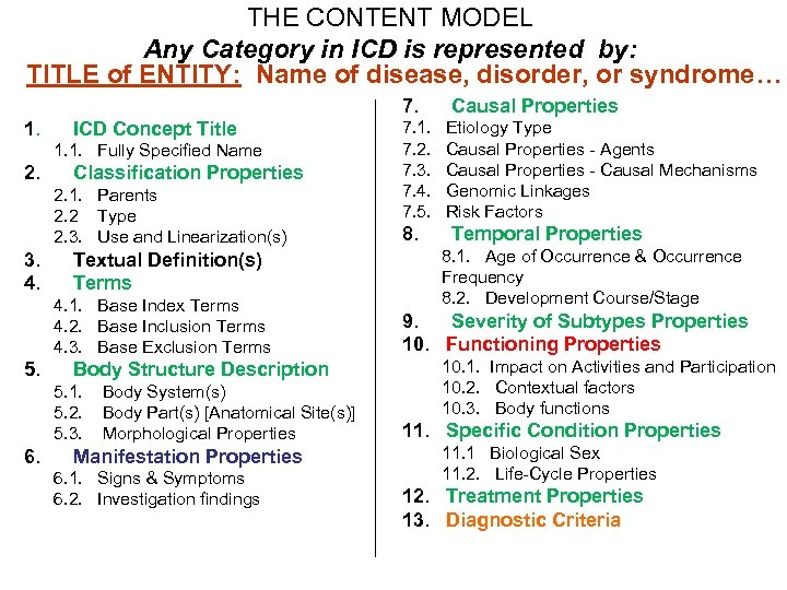 THE CONTENT MODEL Any Category in ICD is represented by: TITLE of ENTITY: Name