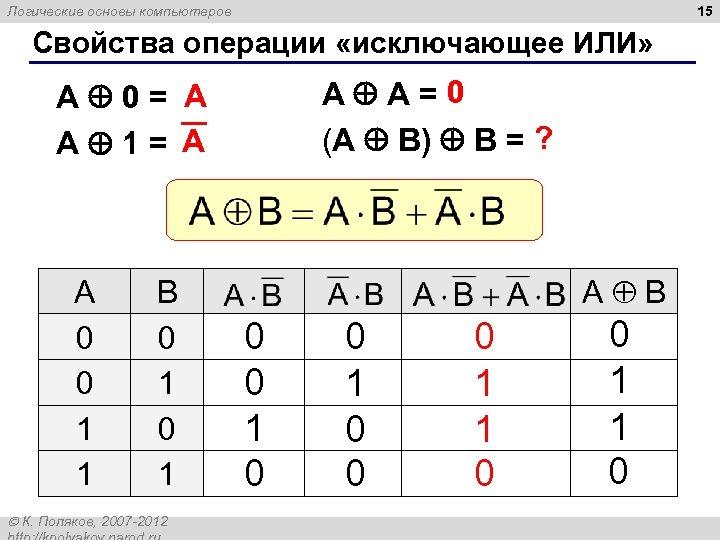 15 Логические основы компьютеров Свойства операции «исключающее ИЛИ» A A=0 (A B) B =