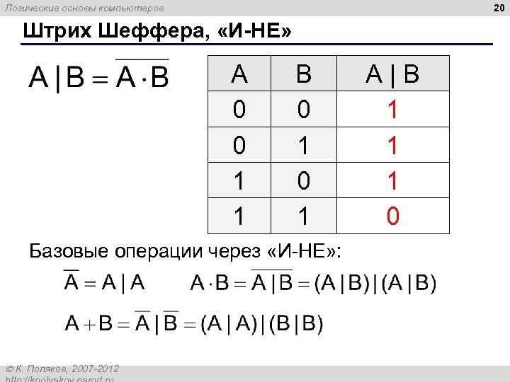 20 Логические основы компьютеров Штрих Шеффера, «И-НЕ» A 0 0 1 1 B 0