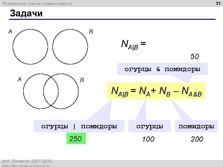 31 Логические основы компьютеров Задачи A B NA|B = NA+ NB 50 огурцы &