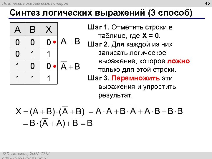 45 Логические основы компьютеров Синтез логических выражений (3 способ) A B X 0 0