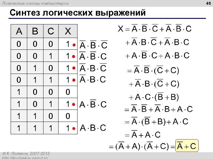 Логические основы компьютеров Синтез логических выражений A B C X 0 0 1 1