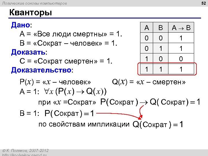 52 Логические основы компьютеров Кванторы Дано: A = «Все люди смертны» = 1. B