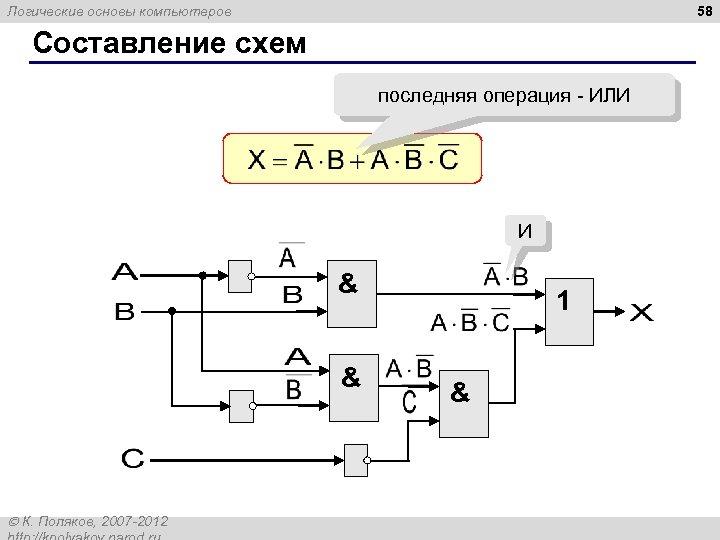 58 Логические основы компьютеров Составление схем последняя операция - ИЛИ И & & К.