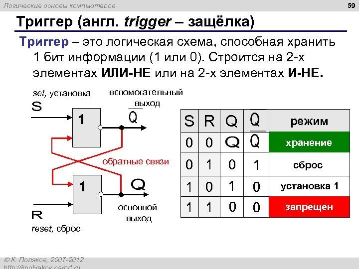 59 Логические основы компьютеров Триггер (англ. trigger – защёлка) Триггер – это логическая схема,