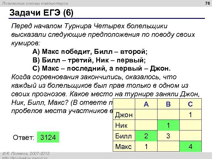 76 Логические основы компьютеров Задачи ЕГЭ (6) Перед началом Турнира Четырех болельщики высказали следующие