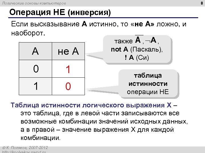 8 Логические основы компьютеров Операция НЕ (инверсия) Если высказывание A истинно, то «не А»