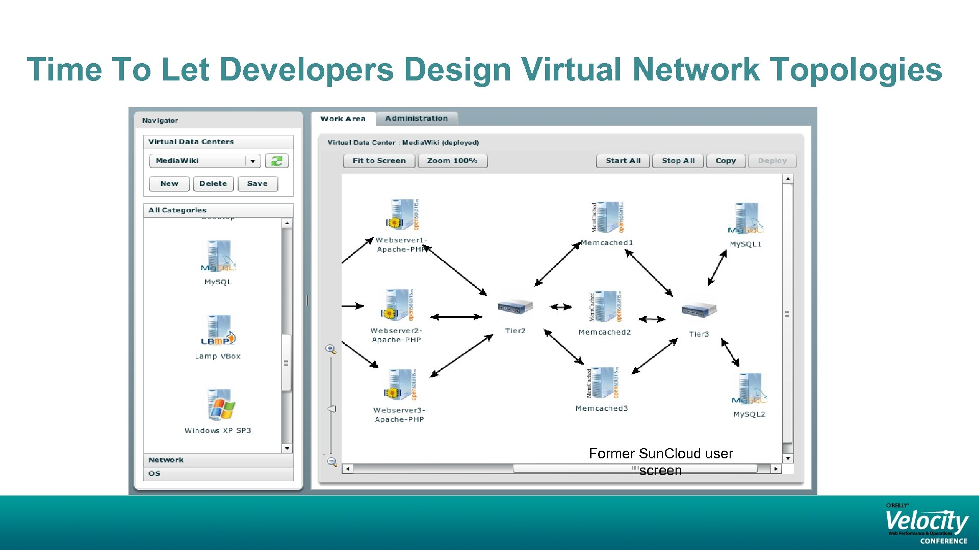 Time To Let Developers Design Virtual Network Topologies Former Sun. Cloud user screen