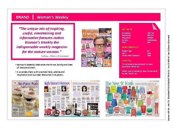 """Woman's Weekly """"The unique mix of inspiring, useful, entertaining and informative features makes Woman's"""