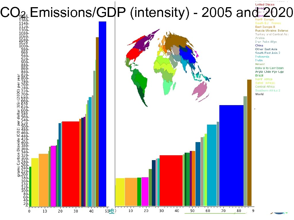 CO 2 Emissions/GDP (intensity) - 2005 and 2020 matthews@climate. be, model: www. climate. be/jcm,