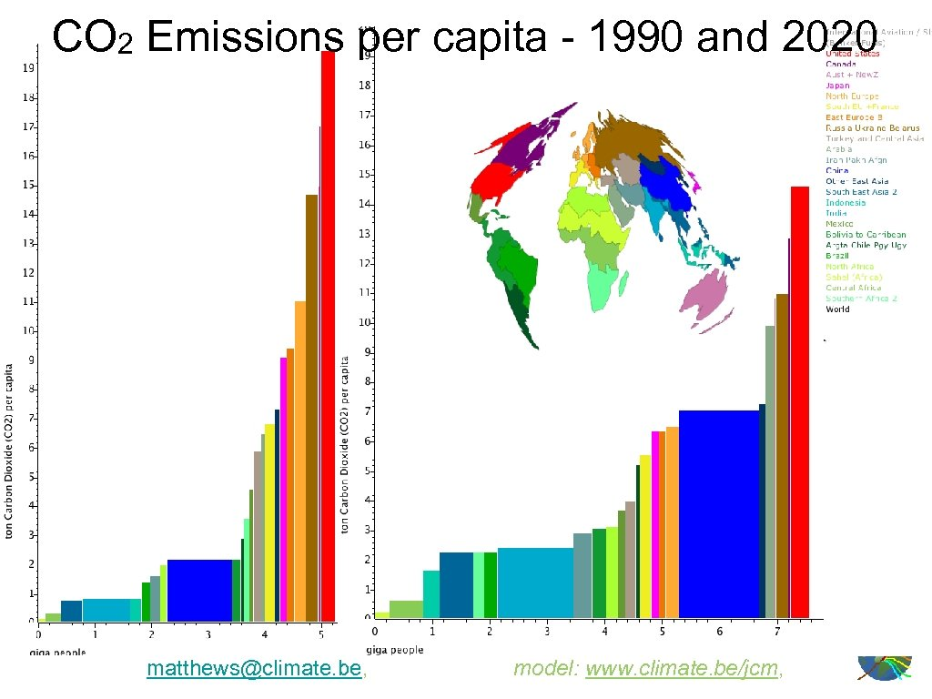 CO 2 Emissions per capita - 1990 and 2020 matthews@climate. be, model: www. climate.