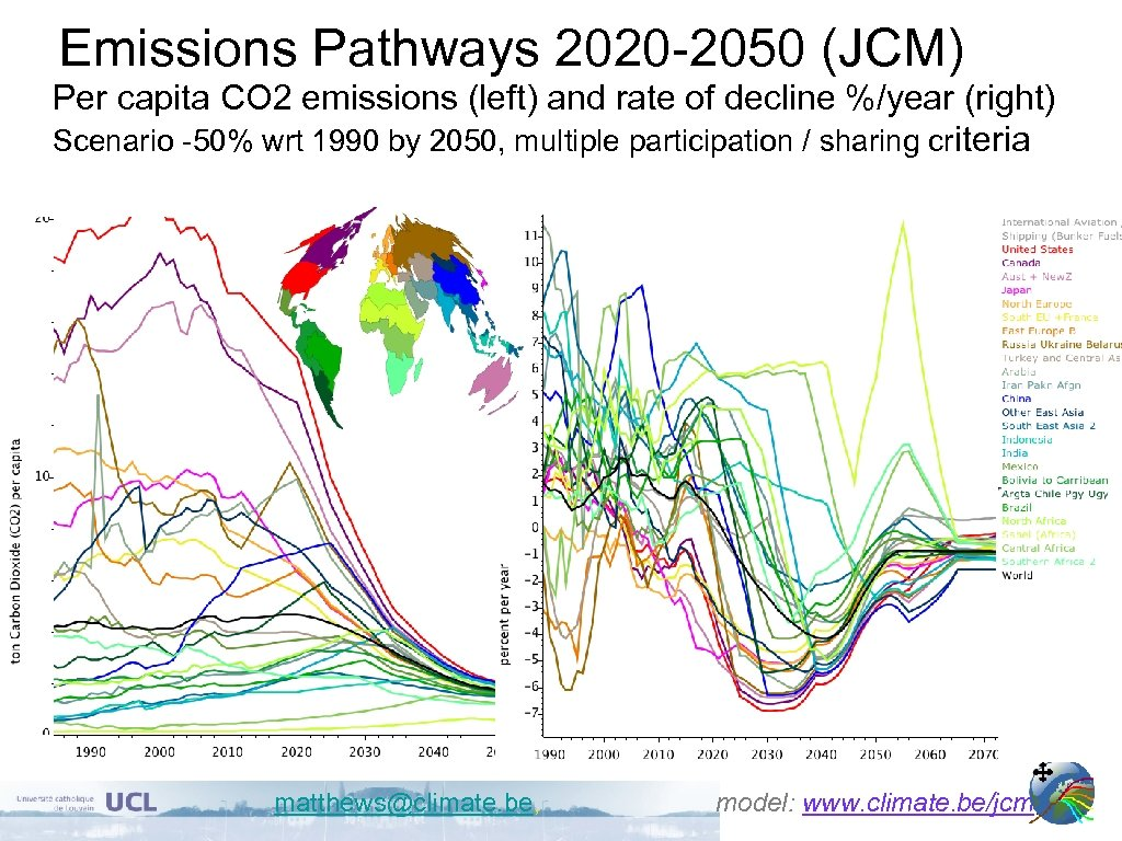 Emissions Pathways 2020 -2050 (JCM) Per capita CO 2 emissions (left) and rate of