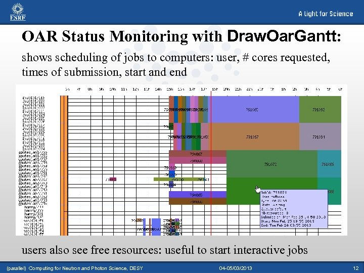 OAR Status Monitoring with Draw. Oar. Gantt: shows scheduling of jobs to computers: user,