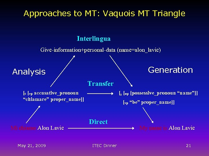 Approaches to MT: Vaquois MT Triangle Interlingua Give-information+personal-data (name=alon_lavie) Generation Analysis Transfer [s [vp