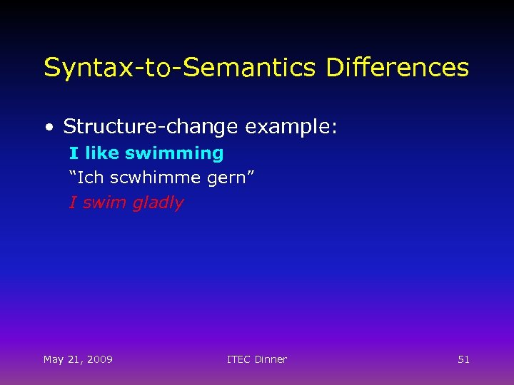 "Syntax-to-Semantics Differences • Structure-change example: I like swimming ""Ich scwhimme gern"" I swim gladly"