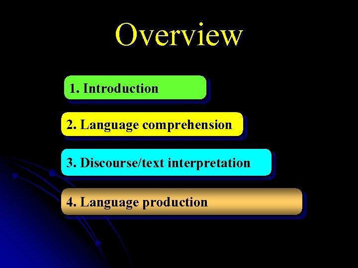 Overview 1. Introduction 2. Language comprehension 3. Discourse/text interpretation 4. Language production